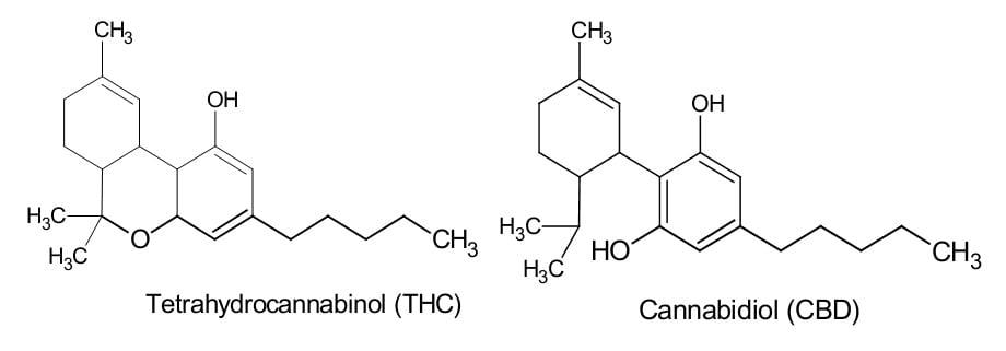 THC & CBD chemical compounds