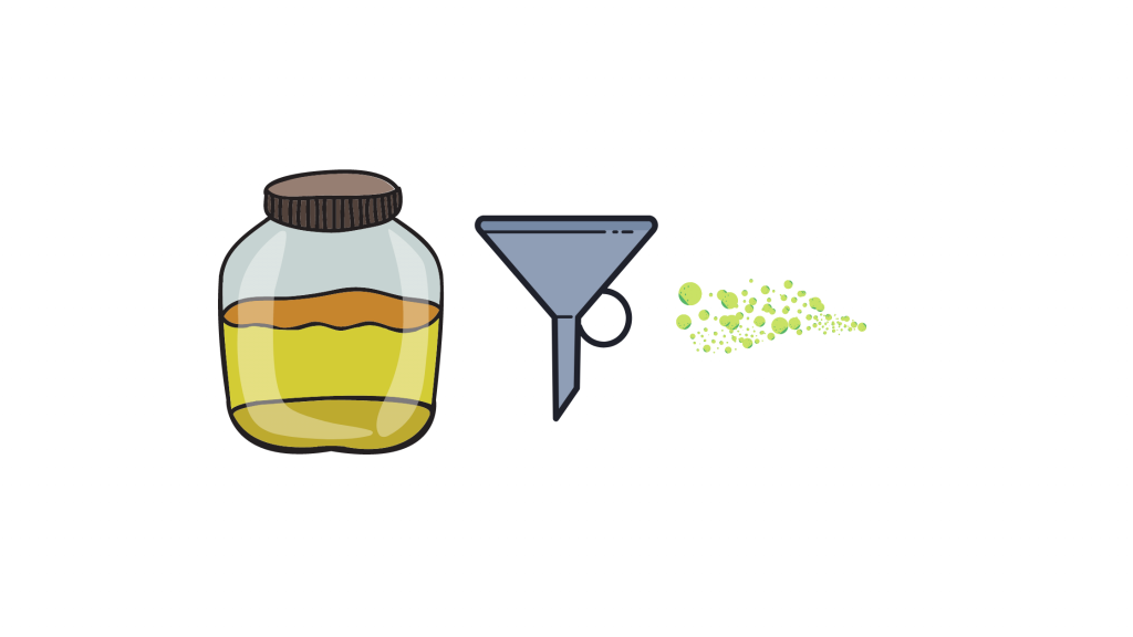 a glass jar, coffee filter, and hash cartoon diagram